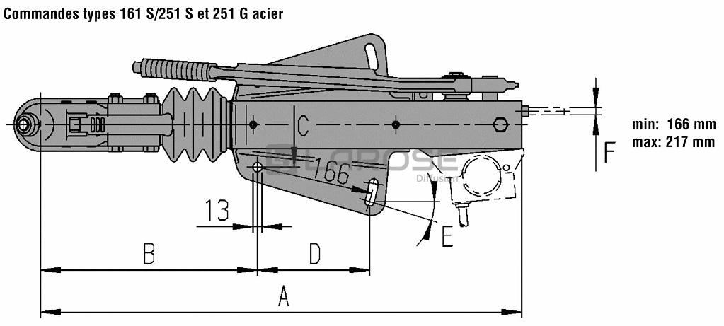 Attelage de remorque Alko 161S//251S 950 kg /à 2600 kg