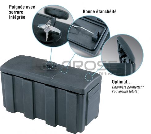 coffre de rangement 515x225x272. Black Bedroom Furniture Sets. Home Design Ideas